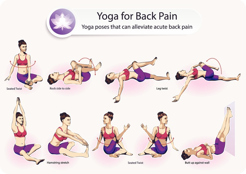 YOGA BENEFITS FOR BACK PAIN   Twinkle Thomas Magazine